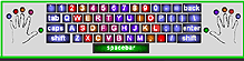 Typing games: image of color coded keyboard and hand placement